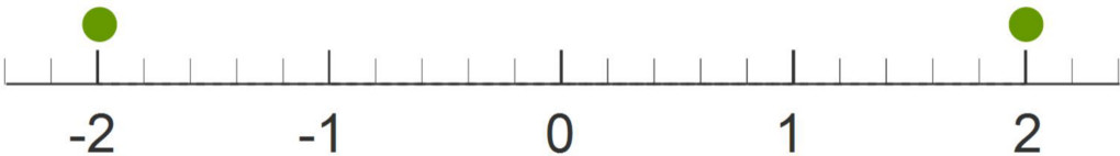 Absolute value equations: number line example