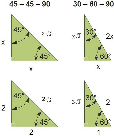 Trigonometry: Special Triangles