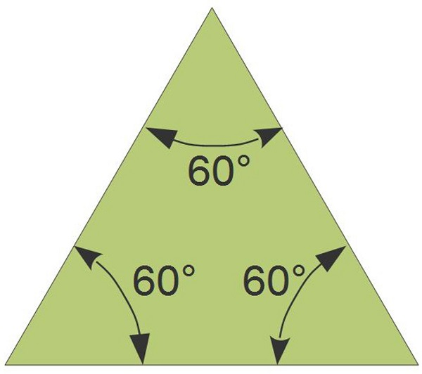 Trigonometry: Equilateral Triangle