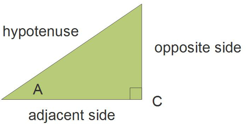 Trigonometry: Sides of the Triangle