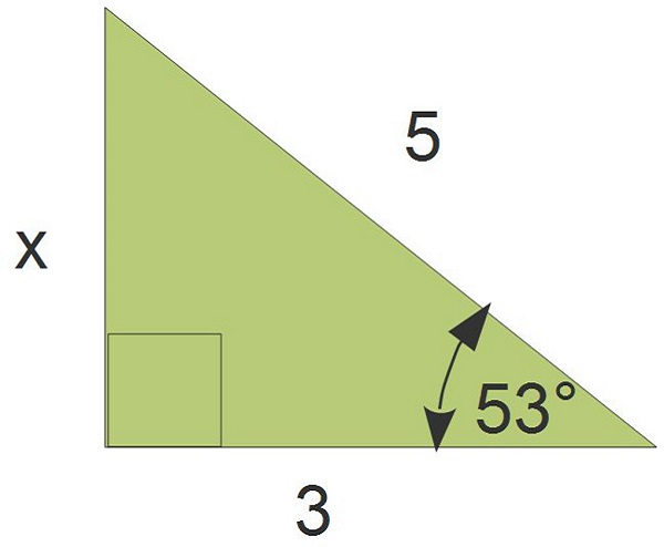 Trigonometry: Triangle Example