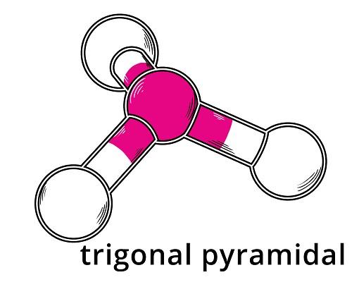 Atome und Moleküle online lernen