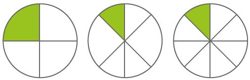 Arbeitsblätter Brüche In Prozent : Anteile und brüche in prozent ausdrücken online lernen