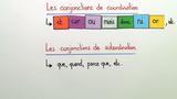 Beiordnende Konjunktionen – les conjonctions de coordination