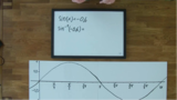 Gleichungen mit Sinus, Cosinus und Tangens – Aufgabe 2
