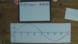 Gleichungen mit Sinus, Cosinus und Tangens – Aufgabe 6