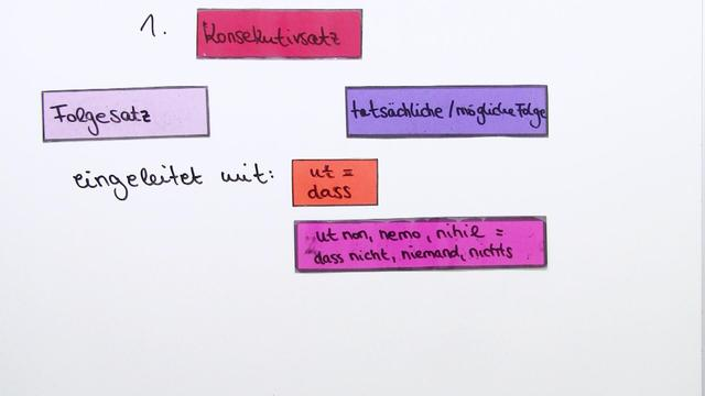 Konsekutivsätze - Adverbialsätze