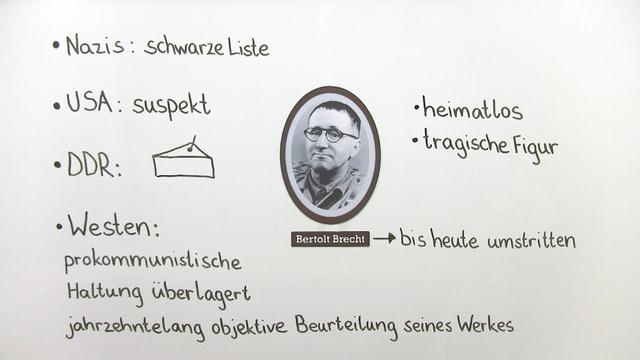 Bertolt Brecht – Leben und Werk
