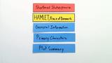 """Hamlet"" (Shakespeare)"