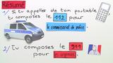 Wichtige Telefonnummern in Frankreich
