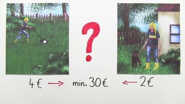 Grafisches Lösen von linearen Ungleichungen mit 2 Unbekannten