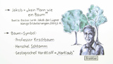"""Jakob der Lügner"" – Interpretationsansatz und Rezeptionsgeschichte (Becker)"
