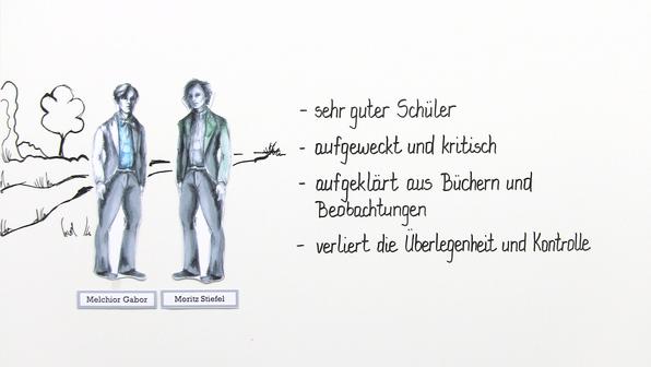 12036 frank wedekind fr%c3%bchlingserwachen personenkonstellation.vorschau