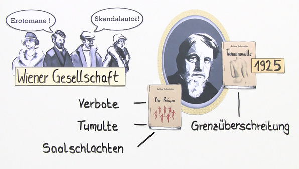 12049 traumnovelle arthur schnitzler interpretationsansatz und rezeptionsgeschichte.standbild001