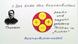 Das Kern – Hülle – Modell der Atome