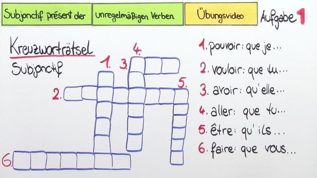 Subjonctif Présent – unregelmäßige Verben (Übungsvideo)