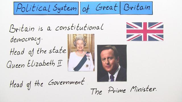 Great Britain – Political System (1)