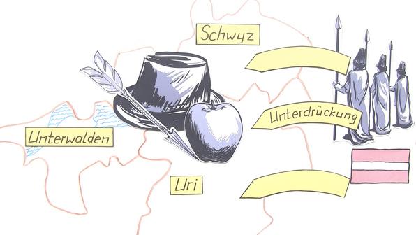 12430 friedrich schiller wilhelm tell   inhaltsangabe.vorschau