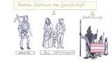 """""""Wilhelm Tell"""" – Interpretationsansatz und Rezeptionsgeschichte (Schiller)"""