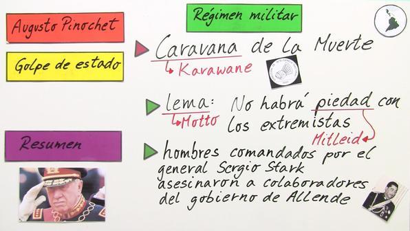 Chile la dictadura de pinochet