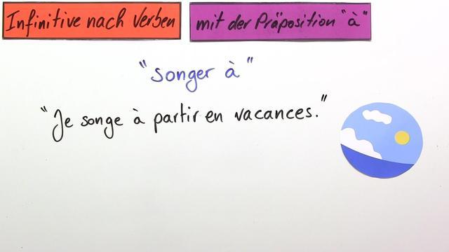 "Infinitive nach Verben mit der Präposition ""à"""