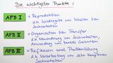 Operatoren im Deutschunterricht