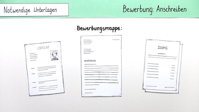 Bewerbung: Anschreiben – Einfach Erklärt (Inkl. Übungen)