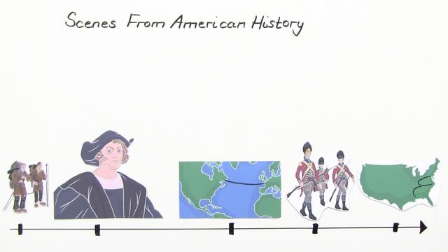 Scenes from American History – Meilensteine der amerikanischen Geschichte