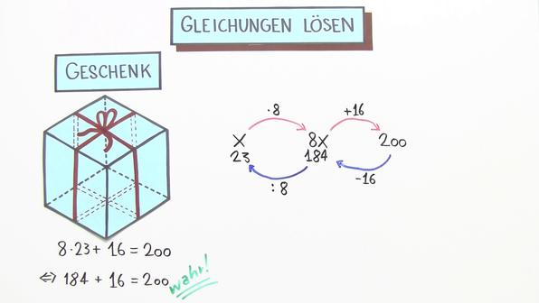 12930 gleichungen mit einer variablen l%c3%b6sen   durch r%c3%bcckw%c3%a4rtsrechnen
