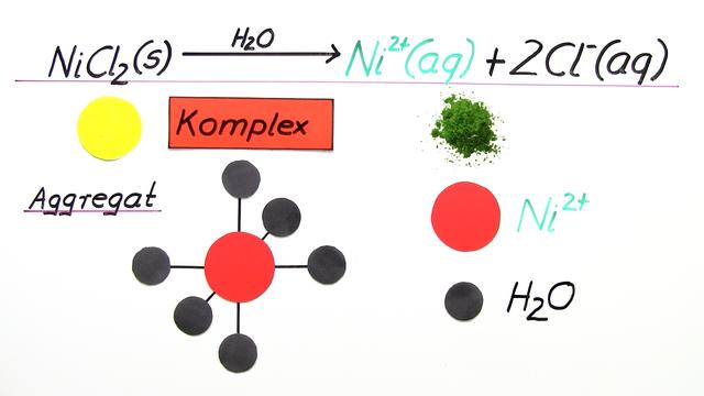 Metallionen und Komplexbildung