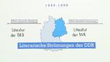 Literarische Strömungen der DDR