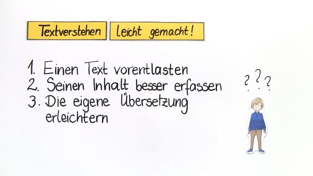 Text verstehen leicht gemacht!