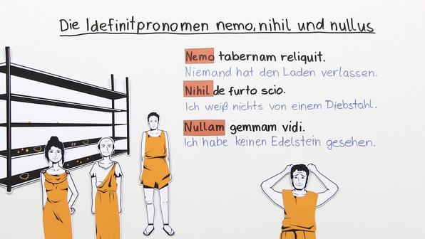 14428 nemo  nihil  nullus und ullus.standbild003