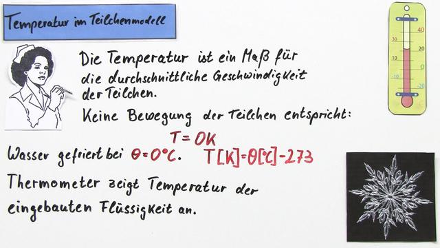 Temperaturen auf der Erde und im All