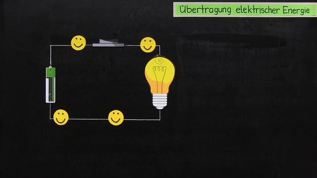 Elektrizität und elektrische Energie