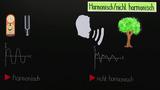 Mechanische Schwingungen – Darstellung im Diagramm