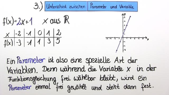 Parameter in der Mathematik