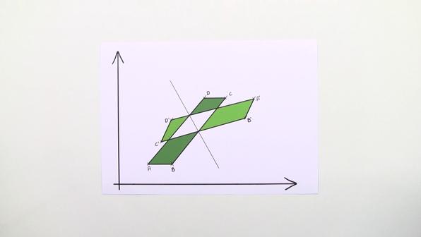 Wabnik klasse 6 figuren im koordinatensystem