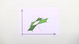 Achsenspiegelung im Koordinatensystem (Übungsvideo)