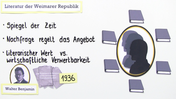 15752 literatur in der weimarer republik