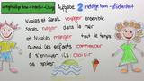 Imparfait – unregelmäßige Verben (Übungsvideo)