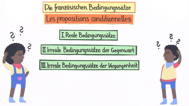 """Bedingungssätze mit """"si"""" – Überblick"""