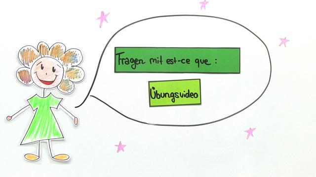 """""""Est-ce que"""" – Fragen stellen (Übungsvideo)"""