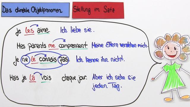 Direktes Objektpronomen – Satzstellung