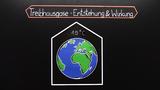 Treibhausgase - Entstehung und Wirkung
