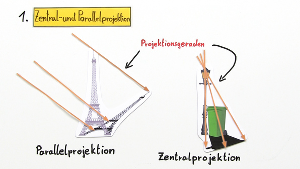 18077 parallelprojektionen   mehrtafelprojekionen.vorschau