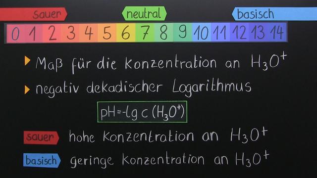 pH-Wert – Definition und Verwendung