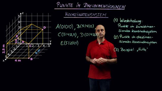 Punkte im dreidimensionalen Koordinatensystem
