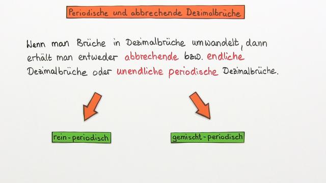 periodische und abbrechende dezimalbrüche – einfach erklärt (inkl