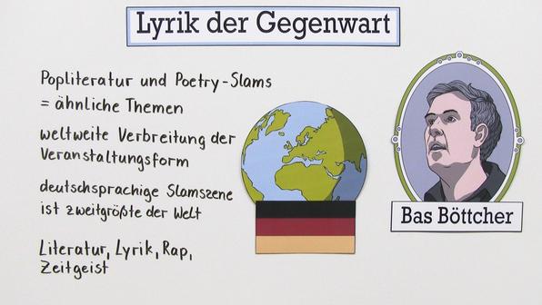 18453 lyrik der gegenwart
